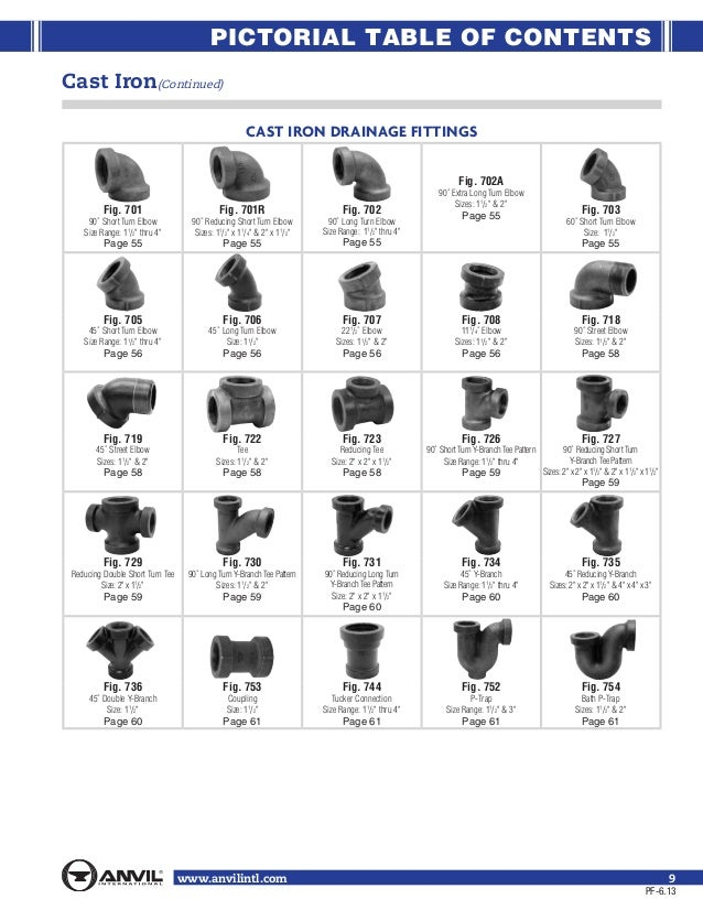 Pics For Gt Pipe Fittings Names