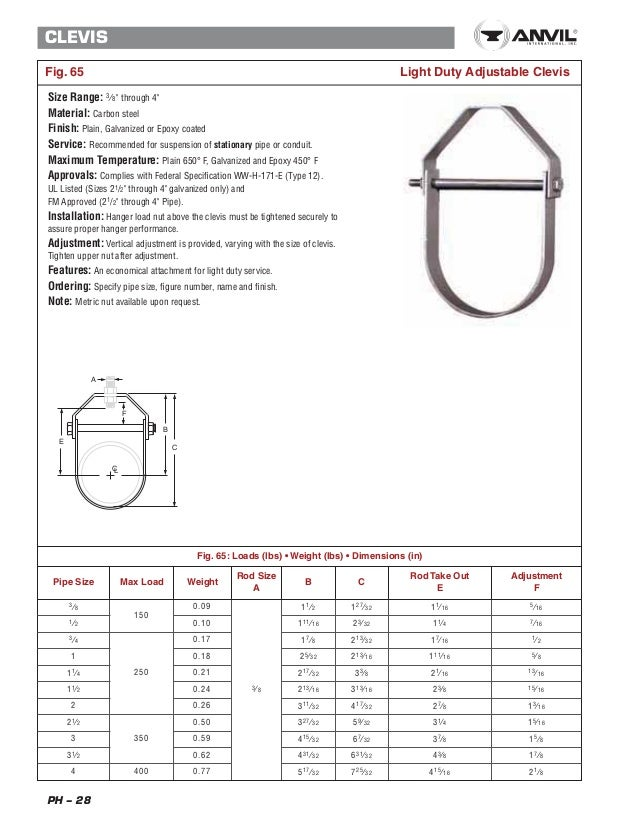 Anvil Pipe Hanger Design And Engineering