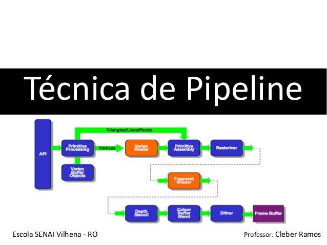 Técnica de PipelineEscola SENAI Vilhena - RO   Professor: Cleber Ramos
