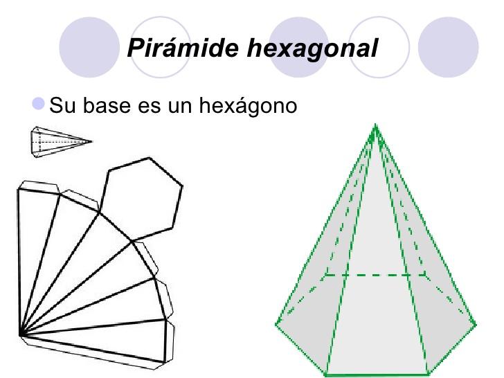 piramides-14-728.jpg?cb=1337595617