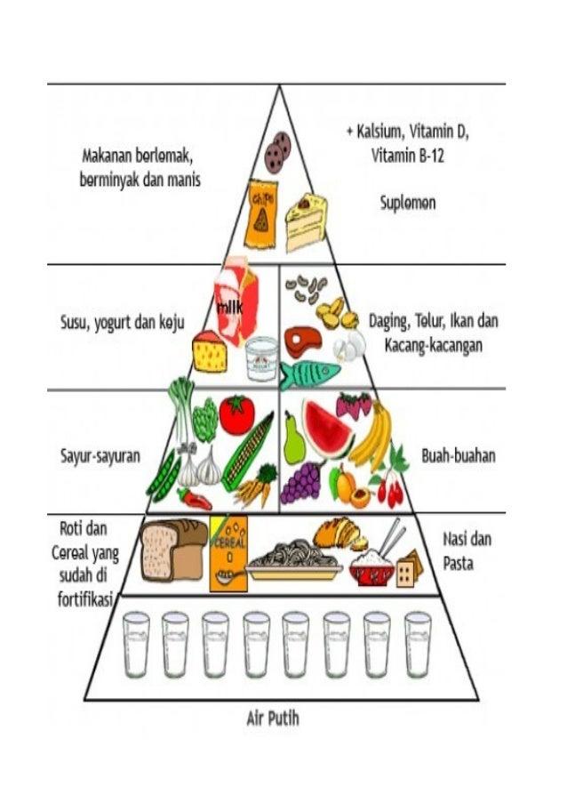 Piramid makanan thn 4 pk