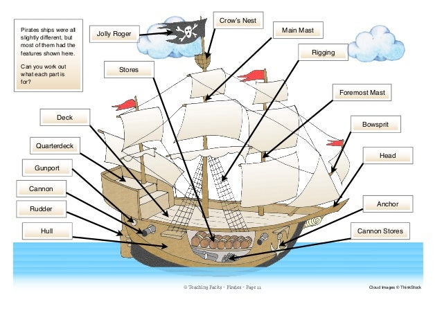 The Pirates Book