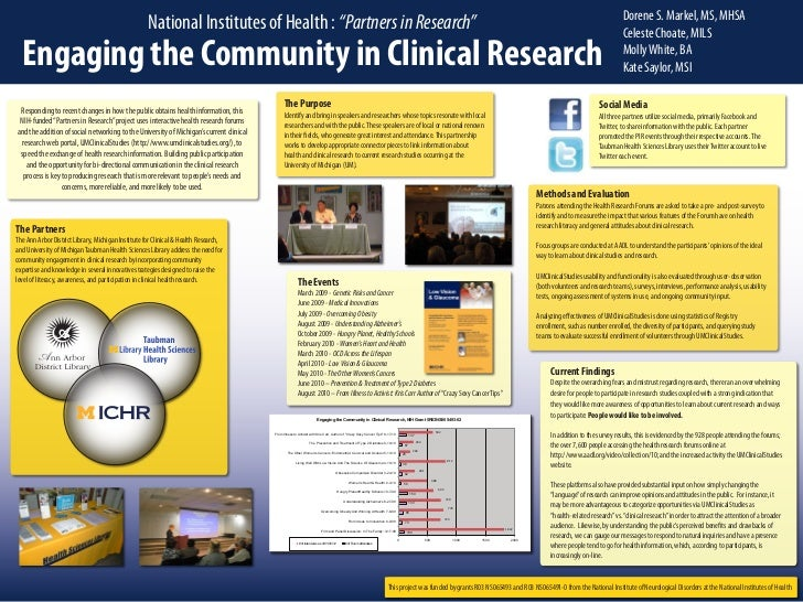 Partners in Research: Engaging the Community in Clinical Research