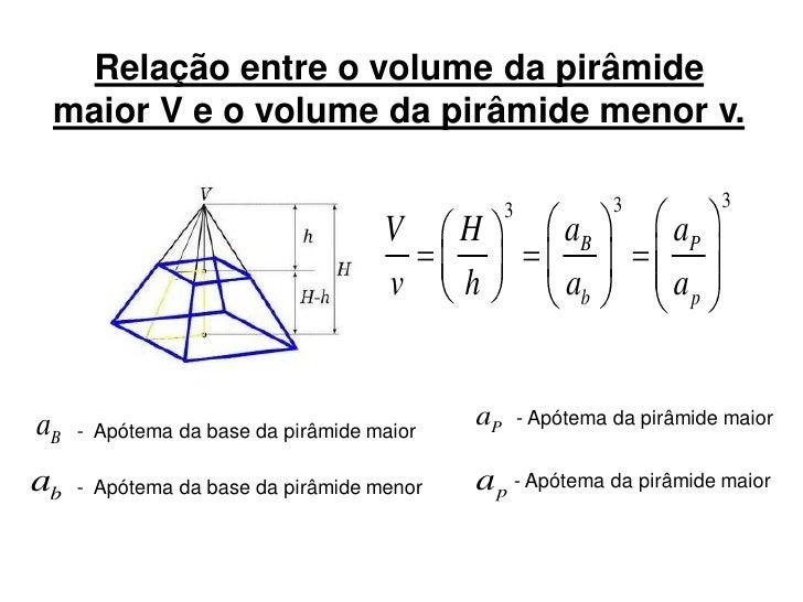 piramide quadrangular