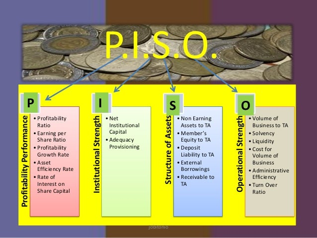 P.I.S.O. • Net Institutional Capital • Adequacy Provisioning  jobitonio  O • Non Earning Assets to TA • Member's Equity to...