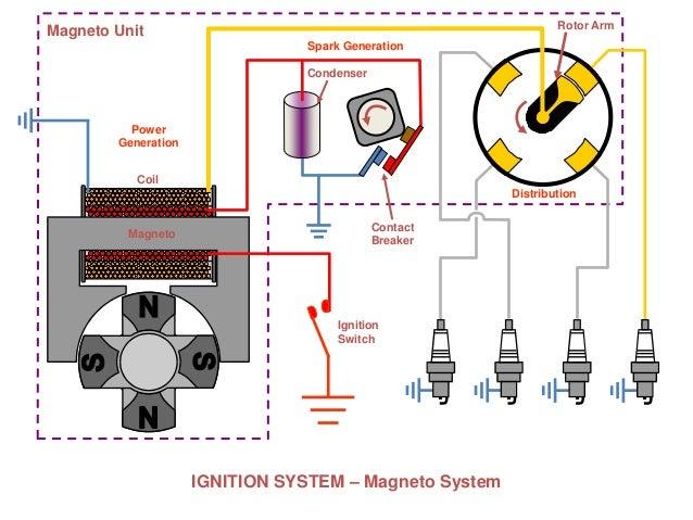 Yamaha Ef3000iseb Wiring Diagram | Yamaha Wirning Diagrams on