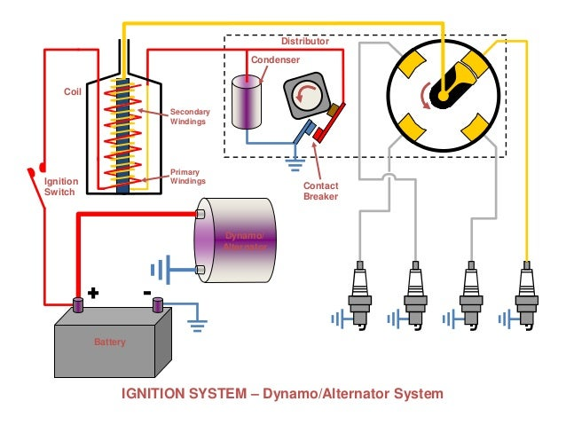piston engines ignition marine dual battery switch wiring diagram dual battery isolator switch wiring diagram