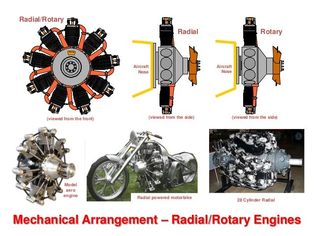 types of aircraft engines Engine compression testing: back to basics by joe escobar on feb 1, 2004  the type of compression test used for aircraft engines is a differential compression test.