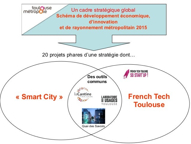 Un cadre stratégique global Schéma de développement économique, d'innovation  et de rayonnement métropolitain 2015 20 pro...