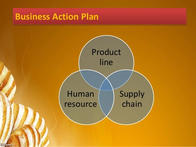 business plan food manufacturing