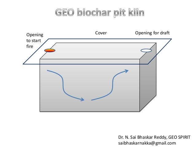 Pit kiln design for biochar production