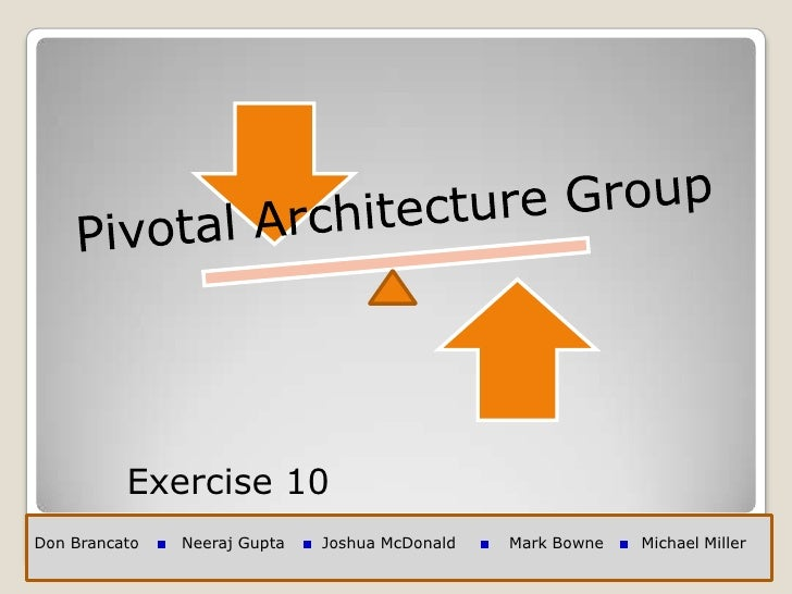 Pivotal Architecture Group<br />Exercise 10<br />Don Brancato        Neeraj Gupta       Joshua McDonald          Mark Bown...