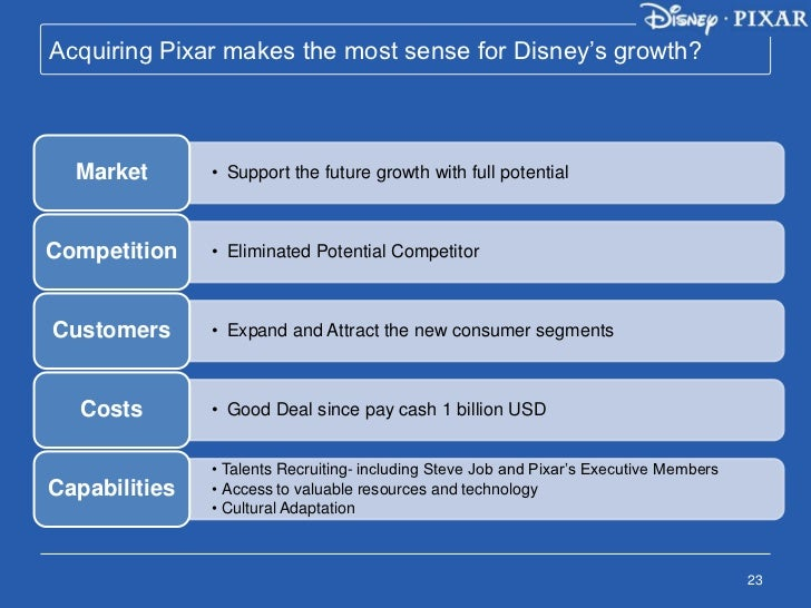 the walt disney company and pixar inc essay The walt disney company: a short swot analysis justin hellman  the walt disney world resort, the marvel, pixar, walt disney, and lucasfilm movie studios, and the .