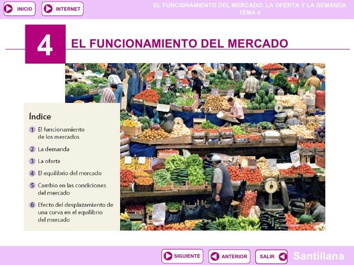 4 EL FUNCIONAMIENTO DEL MERCADO