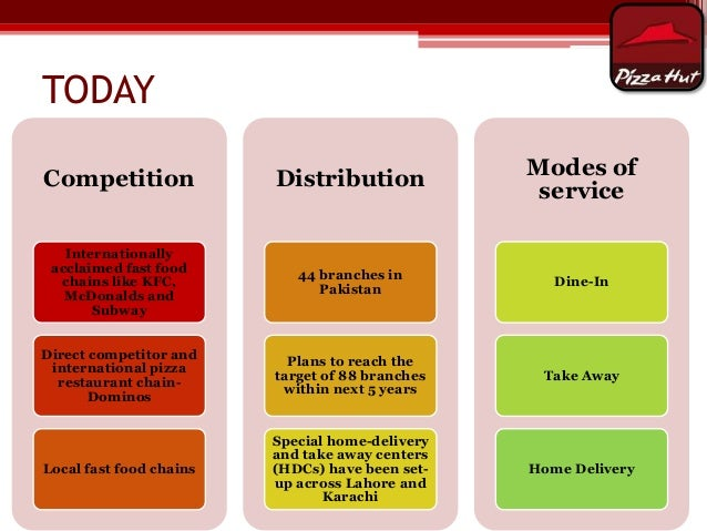 food service business plan