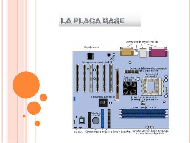 La placa base, también conocida como placa madre o tarjeta madre (del inglés motherboard o mainboard) es una placa de circ...