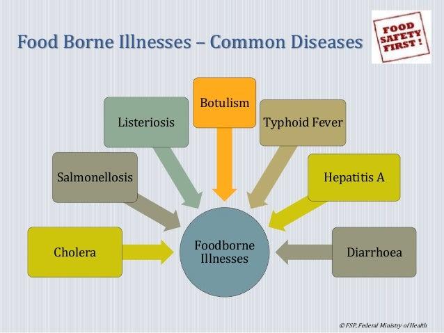 food borne illness essay