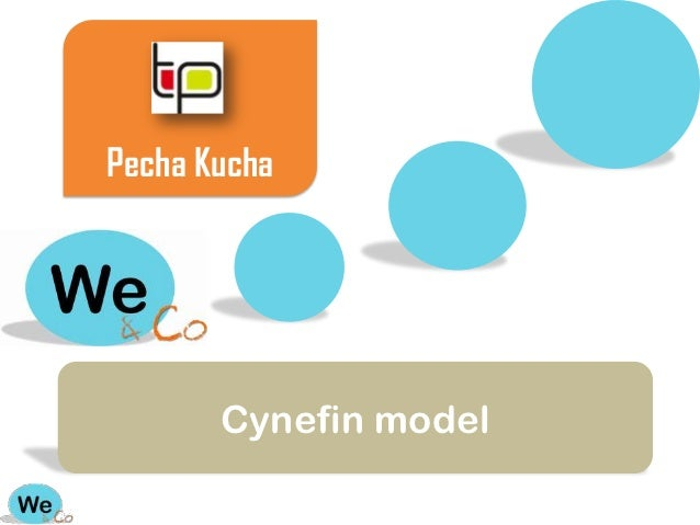 Pecha Kucha       Cynefin model
