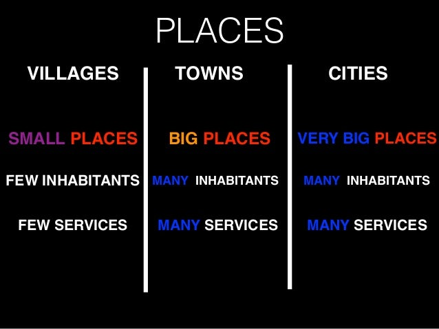 PLACES VILLAGES TOWNS CITIES SMALL PLACES BIG PLACES VERY BIG PLACES FEW INHABITANTS MANY INHABITANTS MANY INHABITANTS FEW...