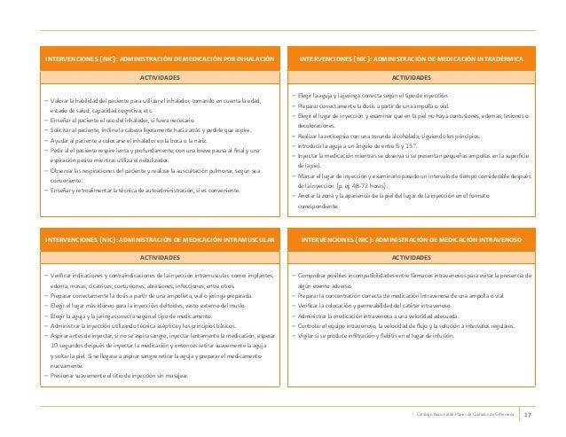 Baño De Regadera Fundamentos De Enfermeria:comida catálogo nacional de planes de cuidados de enfermería 21