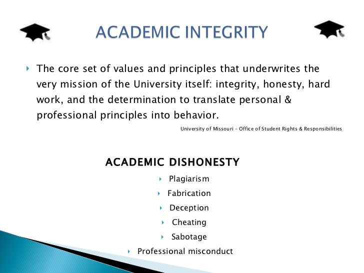 Academic integrity essay topics
