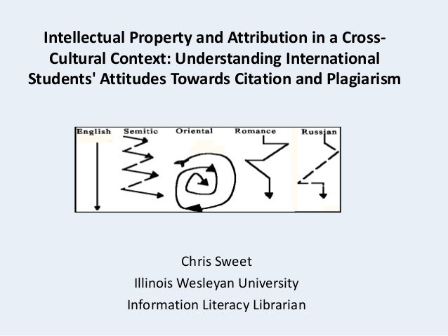 Intellectual Property and Attribution in a Cross-Cultural Context: Understanding International Students' Attitudes Towards Citation and Plagiarism
