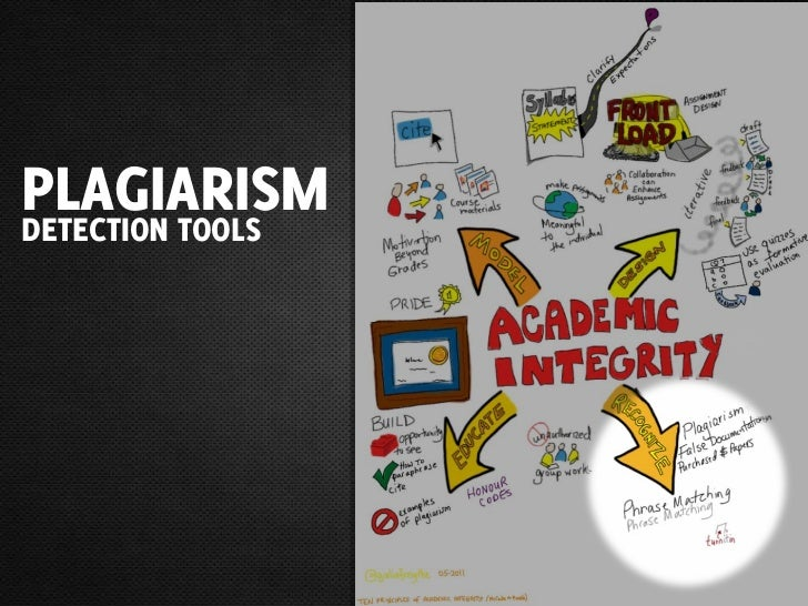 PLAGIARISMDETECTION TOOLS