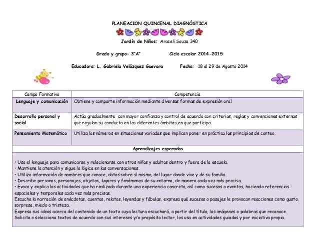 """PLANEACION QUINCENAL DIAGNÓSTICA Jardín de Niños: Araceli Souza 340 Grado y grupo: 3""""A"""" Ciclo escolar 2014-2015 Educadora:..."""