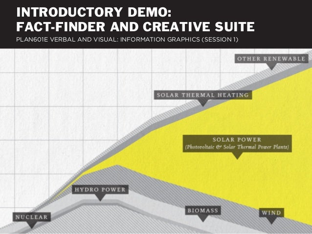 INTRODUCTORY DEMO:FACT-FINDER AND CREATIVE SUITEPLAN601E VERBAL AND VISUAL: INFORMATION GRAPHICS (SESSION 1)