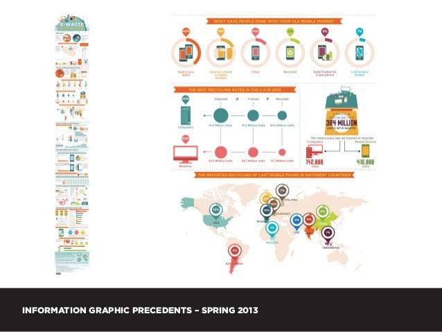 INFORMATION GRAPHIC PRECEDENTS – SPRING 2013