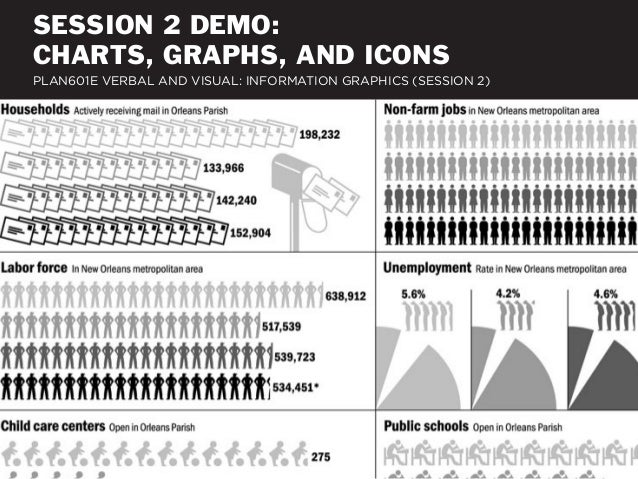 SESSION 2 DEMO:CHARTS, GRAPHS, AND ICONSPLAN601E VERBAL AND VISUAL: INFORMATION GRAPHICS (SESSION 2)