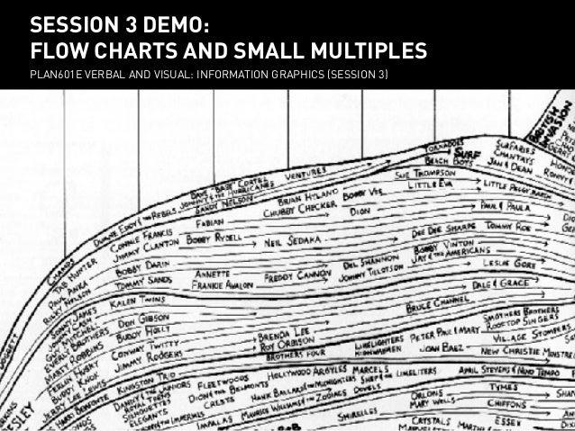 Plan601 e session 3 demo