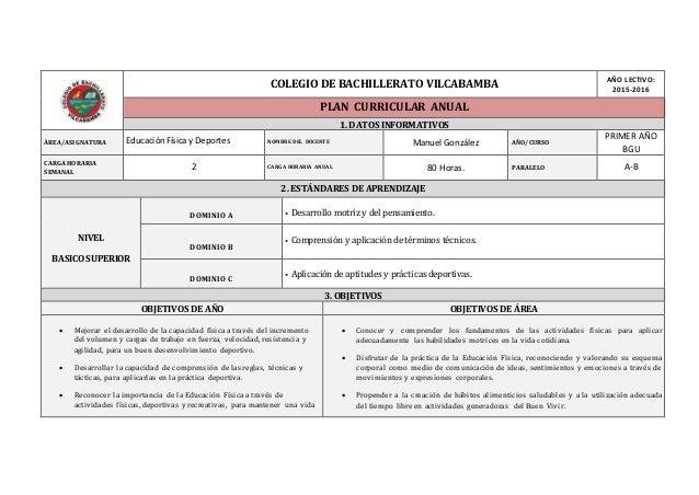COLEGIO DE BACHILLERATO VILCABAMBA AÑO LECTIVO: 2015-2016 PLAN CURRICULAR ANUAL 1. DATOS INFORMATIVOS ÁREA/ASIGNATURA Educ...