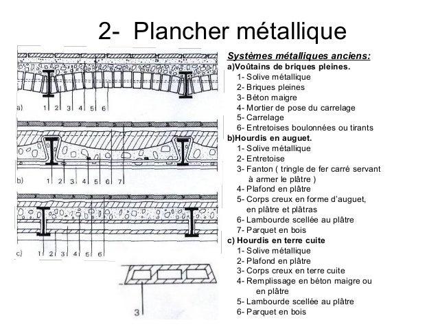 planchers 02. Black Bedroom Furniture Sets. Home Design Ideas