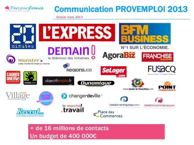 Communication PROVEMPLOI 2013         Version mars 2013+ de 16 millions de contactsUn budget de 400 000€