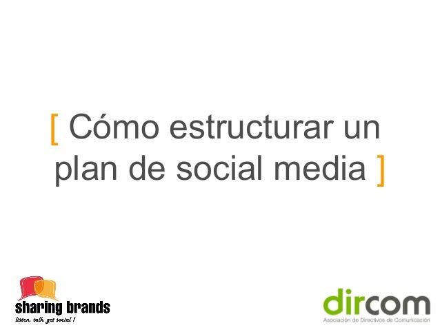 [ Cómo estructurar un plan de social media ]