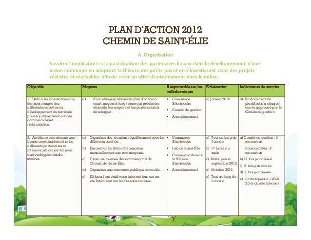PLAN D'ACTION 2012PLAN D'ACTION 2012PLAN D'ACTION 2012PLAN D'ACTION 2012 CHEMIN DE SAINTCHEMIN DE SAINTCHEMIN DE SAINTCHEM...