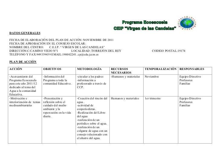 DATOS GENERALESFECHA DE ELABORACIÓN DEL PLAN DE ACCIÓN: NOVIEMBRE DE 2011FECHA DE APROBACIÓN EN EL CONSEJO ESCOLAR:NOMBRE ...
