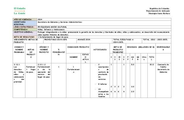 El Estado  República de Colombia Departamento de Antioquia Municipio Santa Bárbara  Al servicio de  La Gente AÑO DE VIGENC...