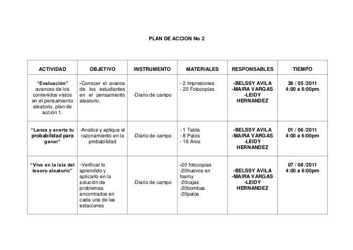 PLAN DE ACCION No 2   ACTIVIDAD               OBJETIVO            INSTRUMENTO          MATERIALES      RESPONSABLES       ...