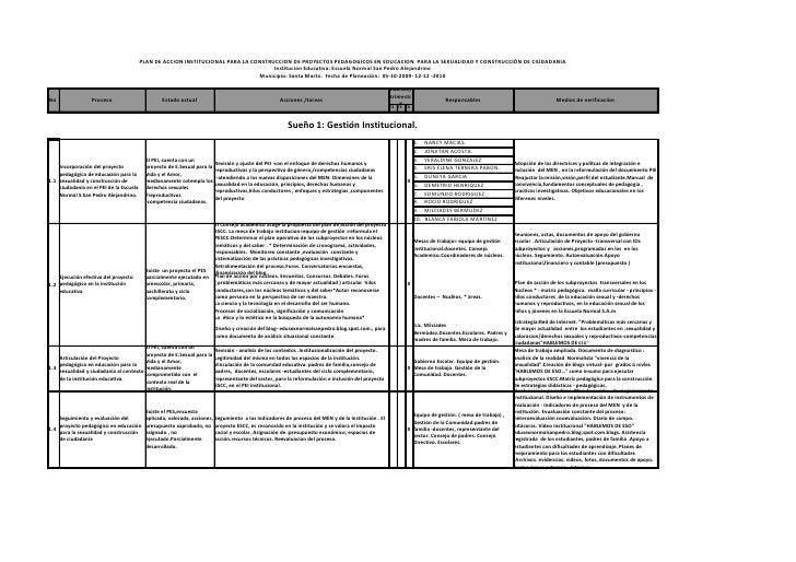 PLAN DE ACCION INSTITUCIONAL PARA LA CONSTRUCCION DE PROYECTOS PEDAGOGICOS EN EDUCACION PARA LA SEXUALIDAD Y CONSTRUCCIÒN ...