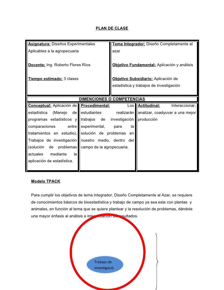 PLAN DE CLASEAsignatura: Diseños Experimentales                 Tema Integrador: Diseño Completamente alAplicables a la ag...