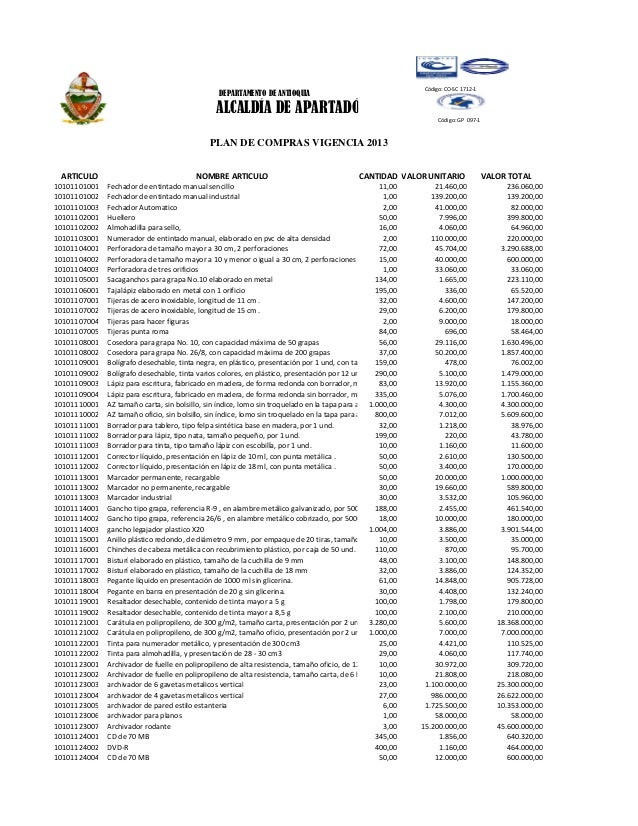 Código: CO-SC 1712-1                                                 DEPARTAMENTO DE ANTIOQUIA                            ...