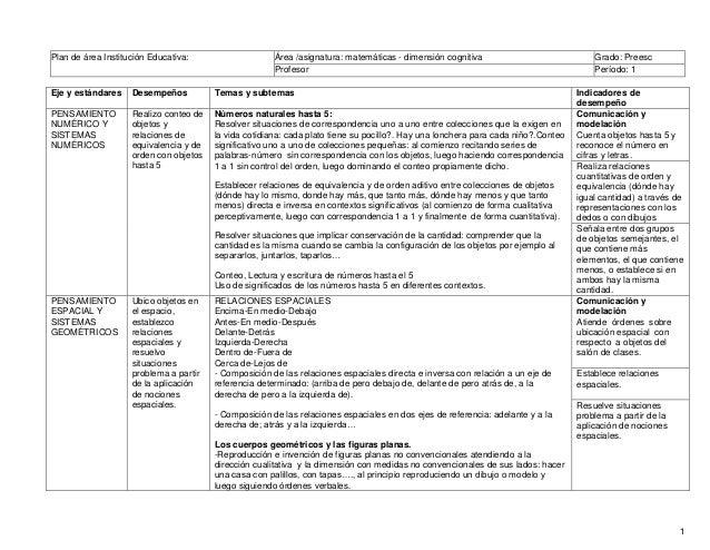 1 Plan de área Institución Educativa: Área /asignatura: matemáticas - dimensión cognitiva Grado: Preesc Profesor Período: ...