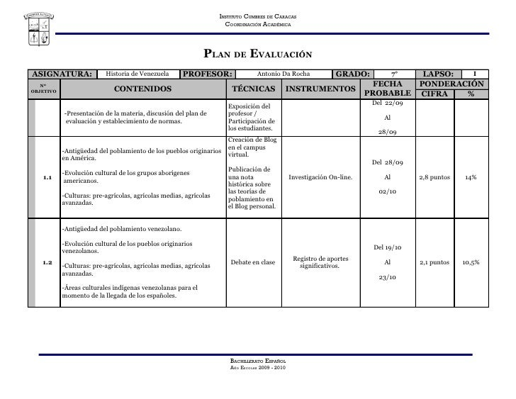 INSTITUTO CUMBRES DE CARACAS                                                                      COORDINACIÓN ACADÉMICA  ...