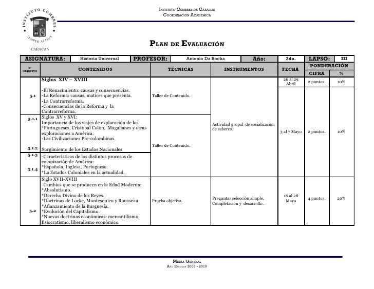 Examen de permanencia 2016 2017 lista for Prueba docente 2016