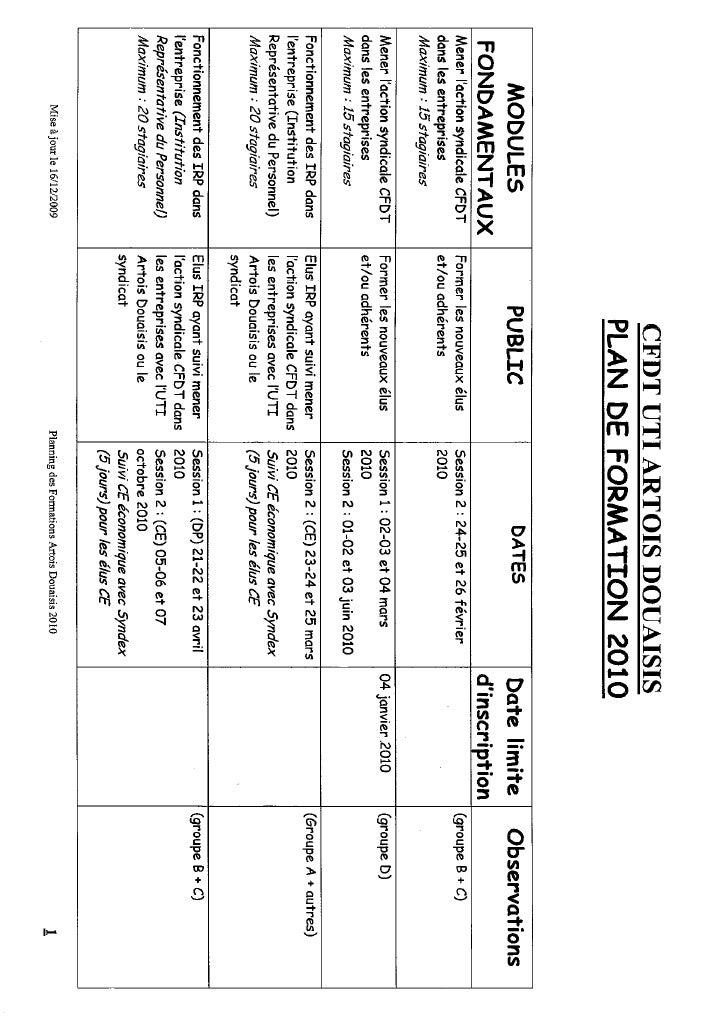 Plan De Formation Artois Douaisis 2010 Page1 Ok