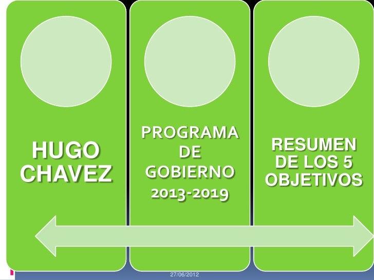 PROGRAMA HUGO        DE          RESUMEN                          DE LOS 5CHAVEZ   GOBIERNO        OBJETIVOS          2013...