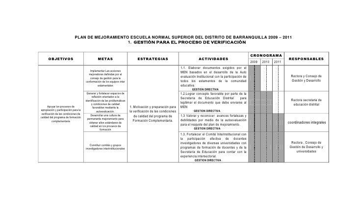 PLAN DE MEJORAMIENTO ESCUELA NORMAL SUPERIOR DEL DISTRITO DE BARRANQUILLA 2009 – 2011                                     ...