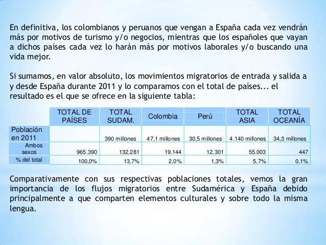 Plan de negocio para la creaci n de una agencia de viajes for Agencia turismo madrid